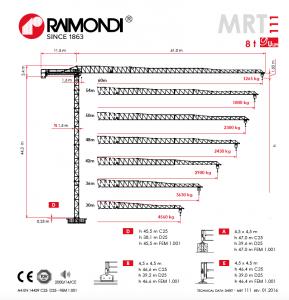 fem 1.001 standard pdf